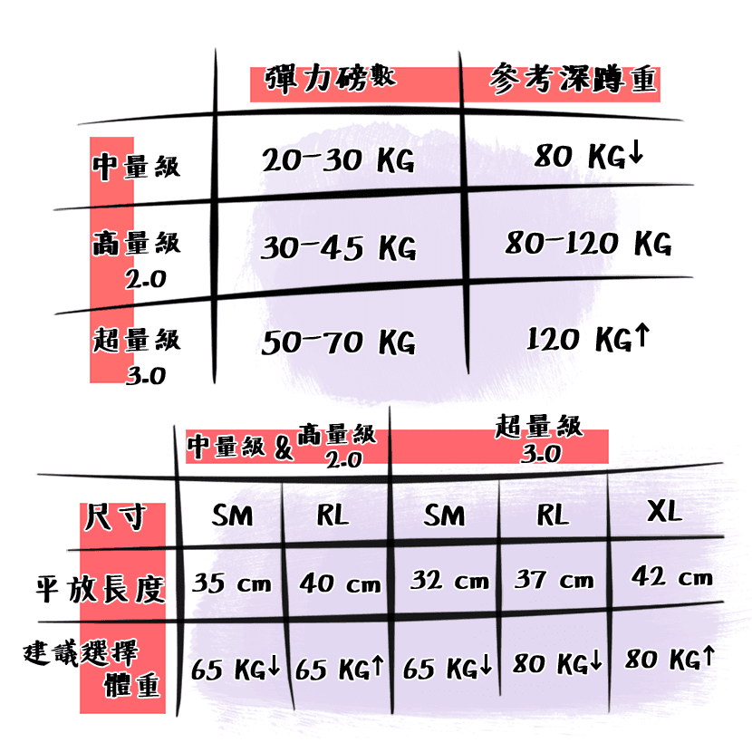 【LEXPORTS 勵動風潮】健身翹臀圈◆高量級 2.0 9