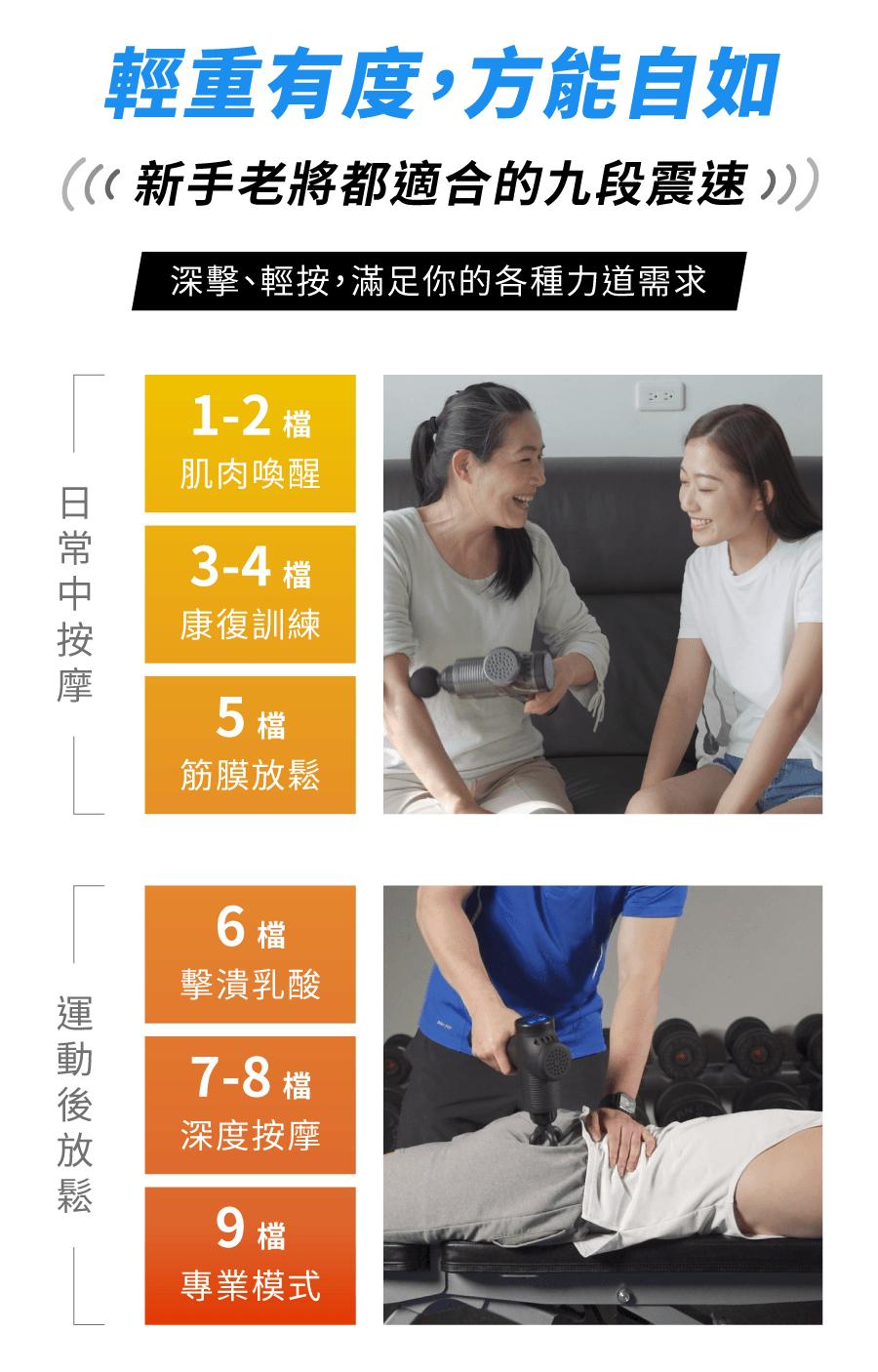 【SWG】筋膜按摩槍 (保固一年/BSMI認證/送八顆按摩頭/送收納盒) 6