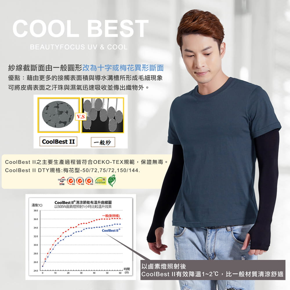 【BeautyFocus】男女適用/涼感UPF50+防曬袖套 8