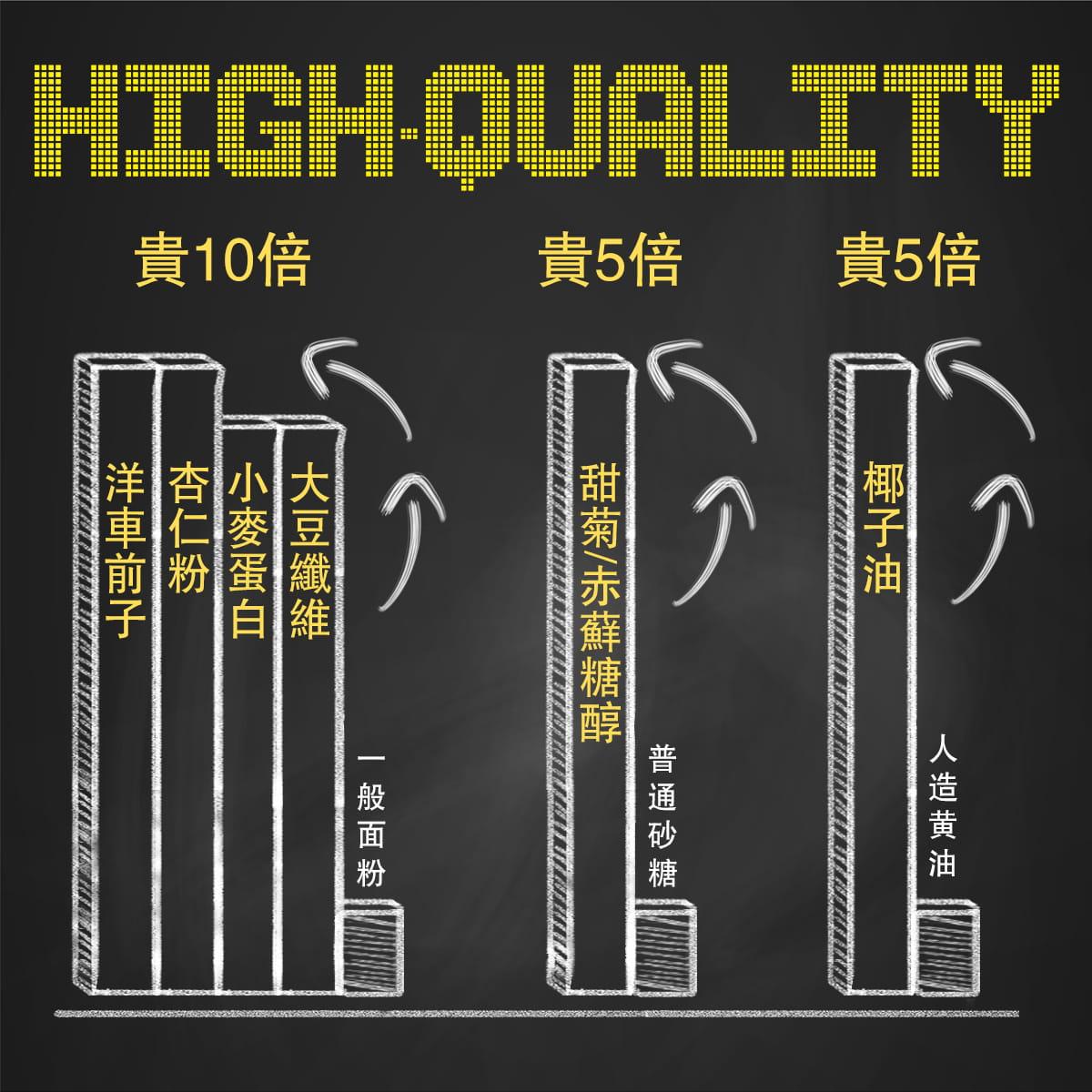【Bango】無澱粉韓式炸醬拉麵/擔擔麻醬拉麵 9