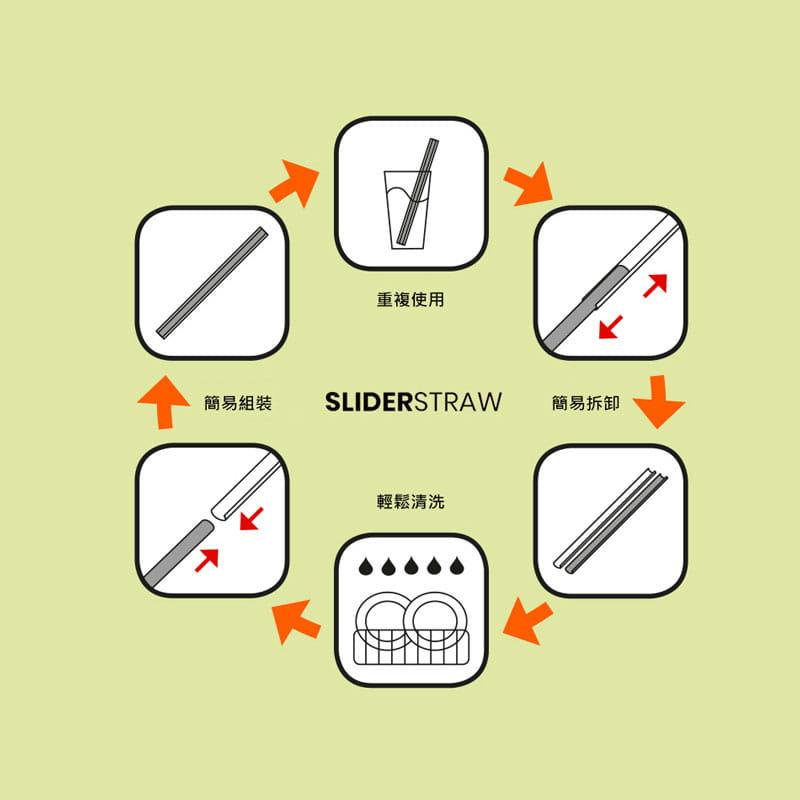 德國SLIDERSTRAW可拆式環保吸管 4色組21.5cm 2