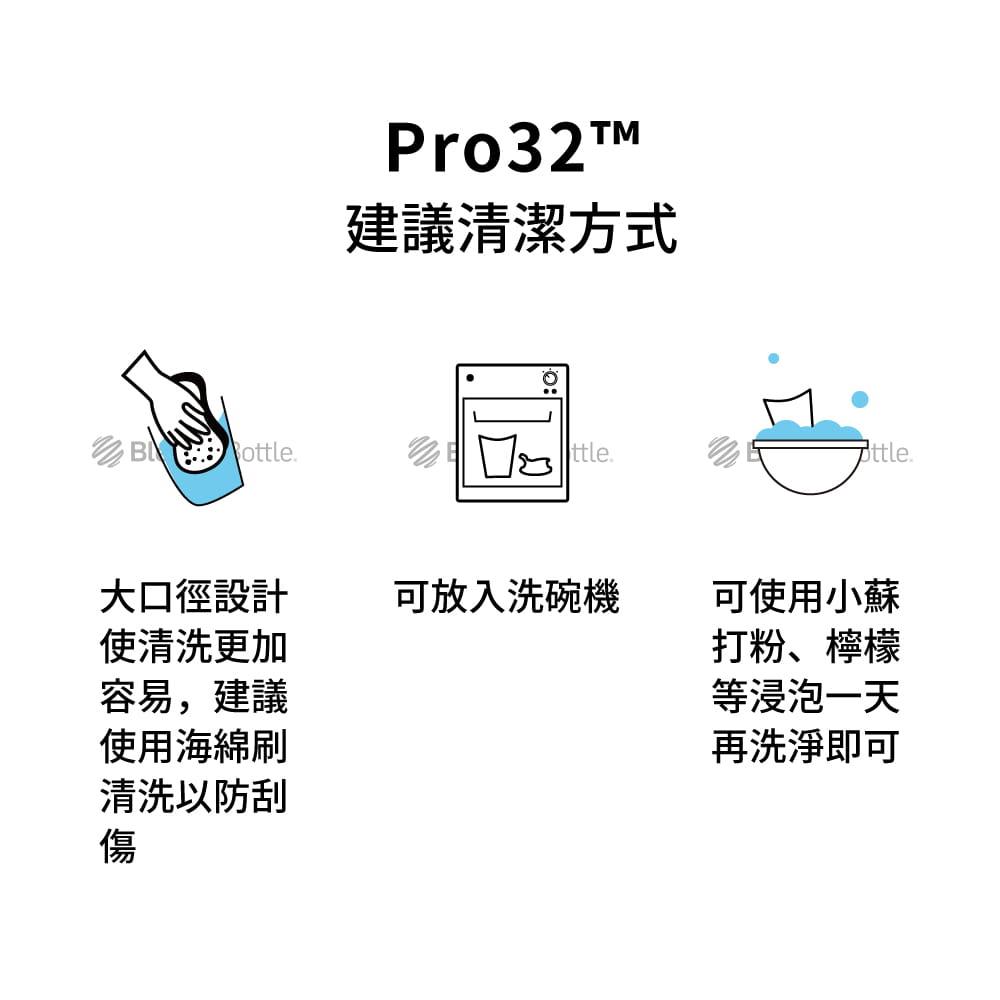 【Blender Bottle】Pro32系列-Tritan高透視搖搖杯32oz(7色) 8