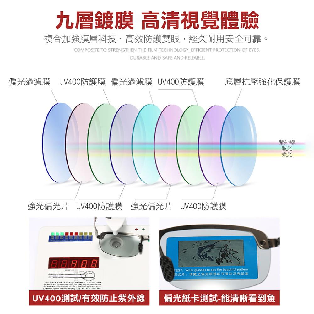 【抗紫外線UV400 偏光鏡片夾 安全防爆鏡片】太陽眼鏡夾 墨鏡夾 偏光眼鏡 偏光鏡片 3