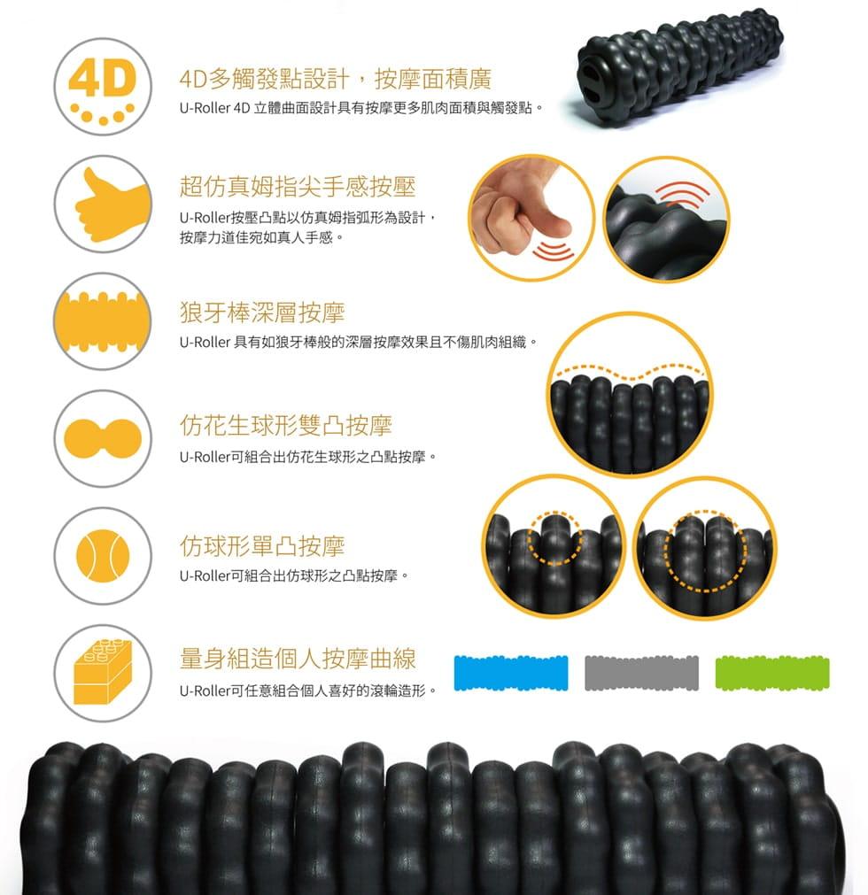 U-roller瑜伽滾輪 長版48公分【黑色硬版】 1
