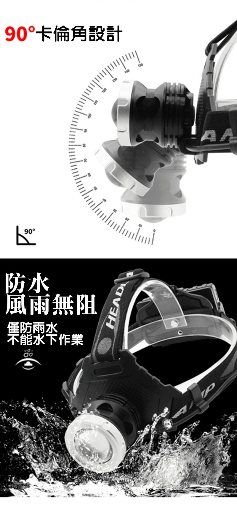 T50型變焦P70頭燈+USB線(單賣) 6