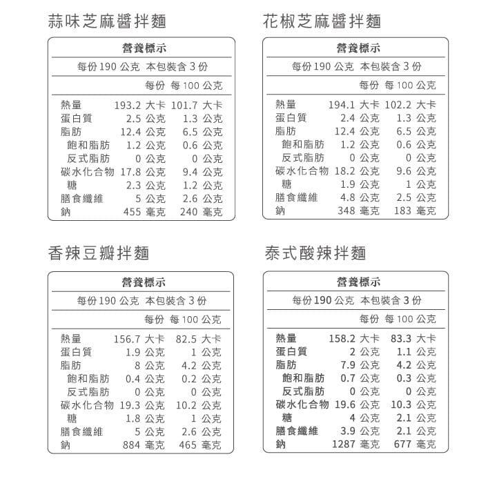 【iFit】減醣好幫手 ✦ 微卡蒟蒻拌麵(每袋 3 份入)  五袋最划算! 20