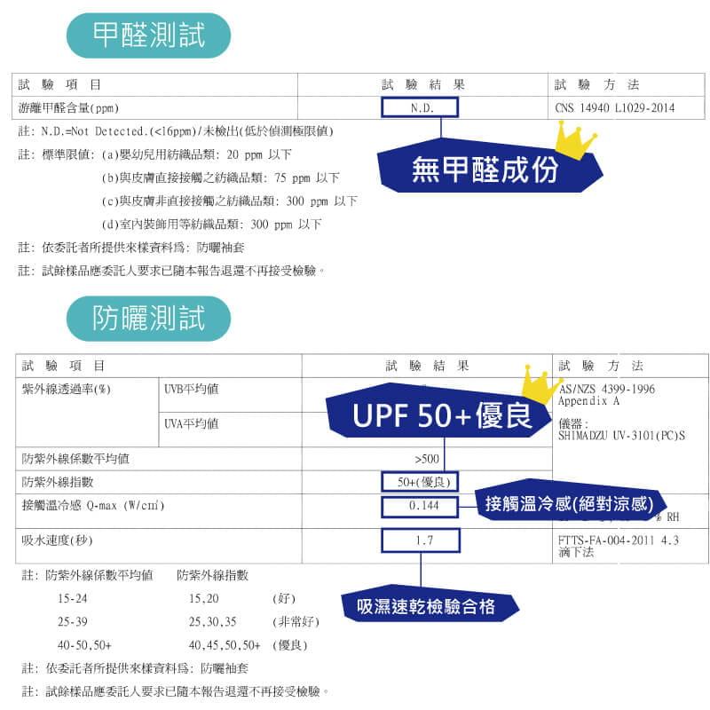 【Peilou】高效涼感機能防蚊抗UV防曬袖套_純色加大 13