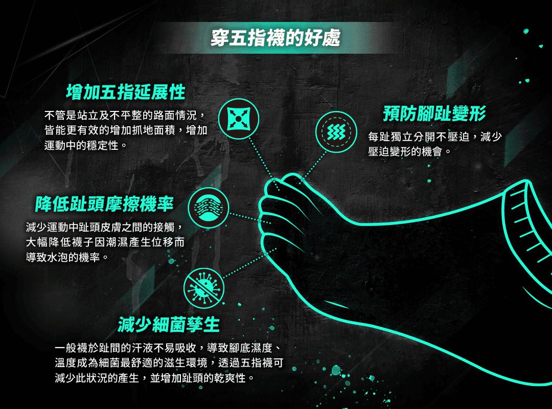[WALKPLUS]X型足弓加壓五指襪 6