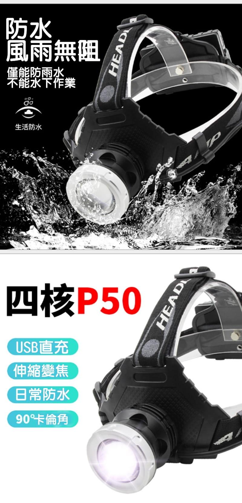 T50型變焦P70頭燈+USB線(單賣) 8