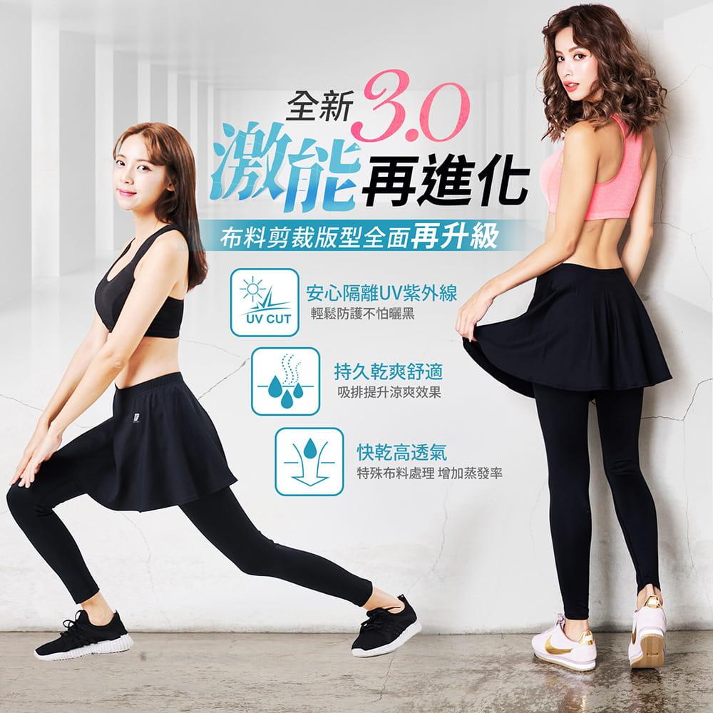 【GIAT】台灣製激能3.0排汗防曬壓力裙褲 1