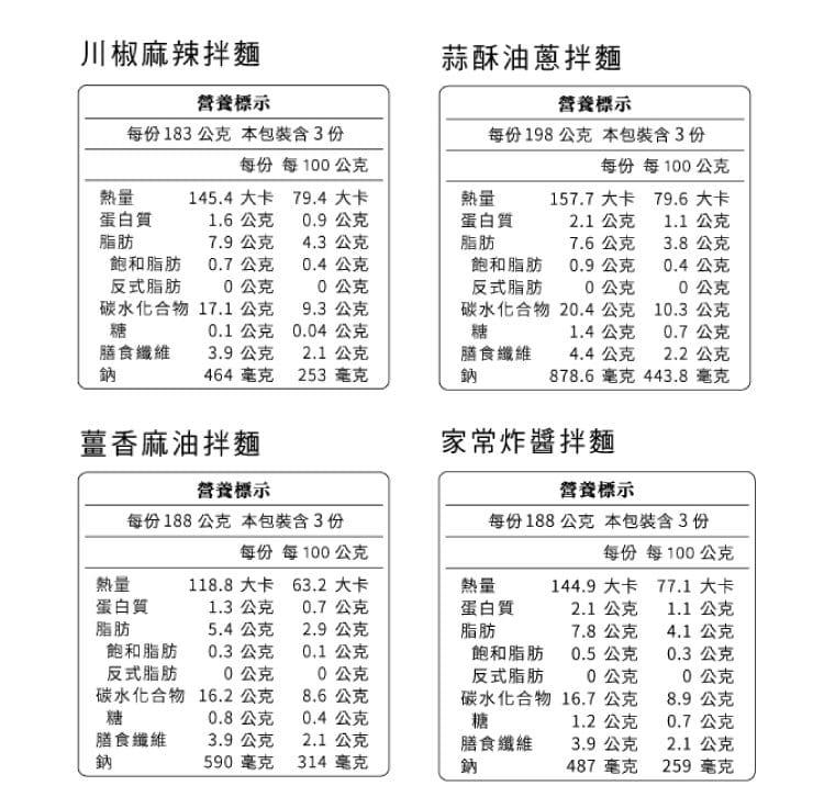 【iFit】減醣好幫手 ✦ 微卡蒟蒻拌麵(每袋 3 份入)  五袋最划算! 19