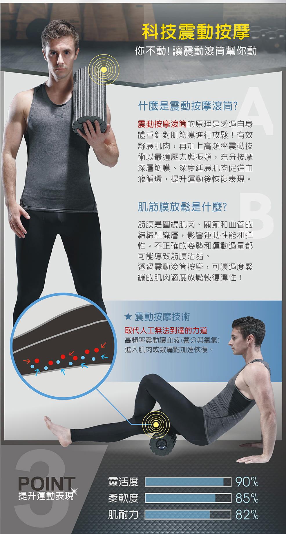 【洛克馬】德國 CoreMax美體按摩滾輪贈瑜珈墊 10