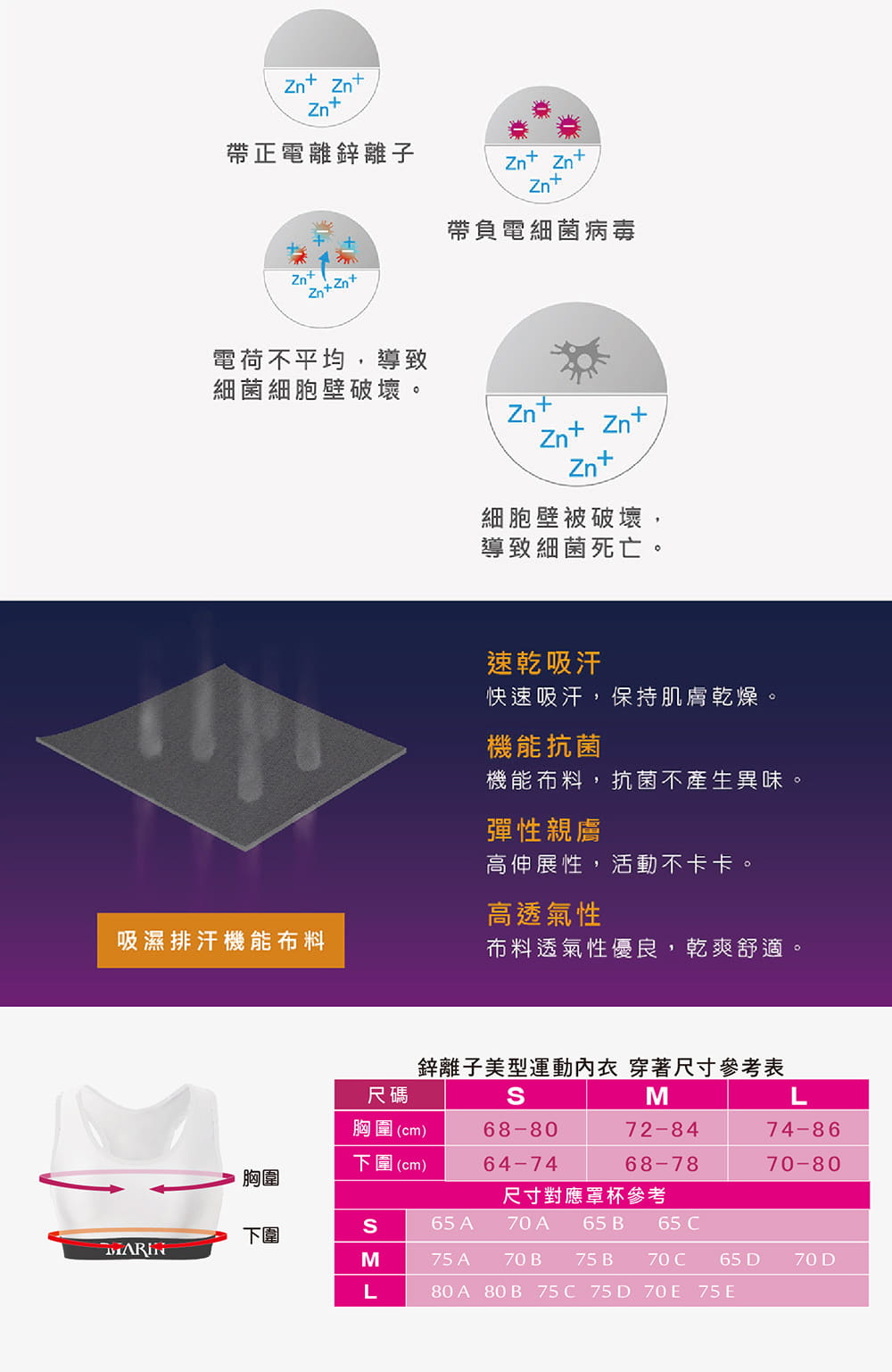 【MARIN】台灣製 鋅離子 中度支撐型運動內衣 2