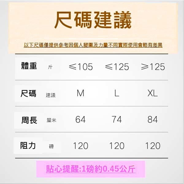 【Aolikes】【AOLIKES 台灣旗艦店】防滑彈力翹臀圈3603(單入) 6