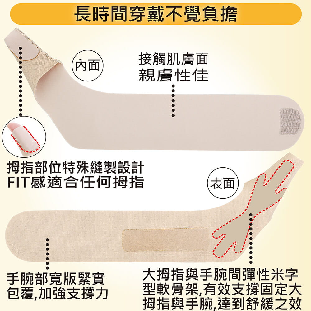 【Alphax】日本製 NEW醫護拇指護腕固定帶 3