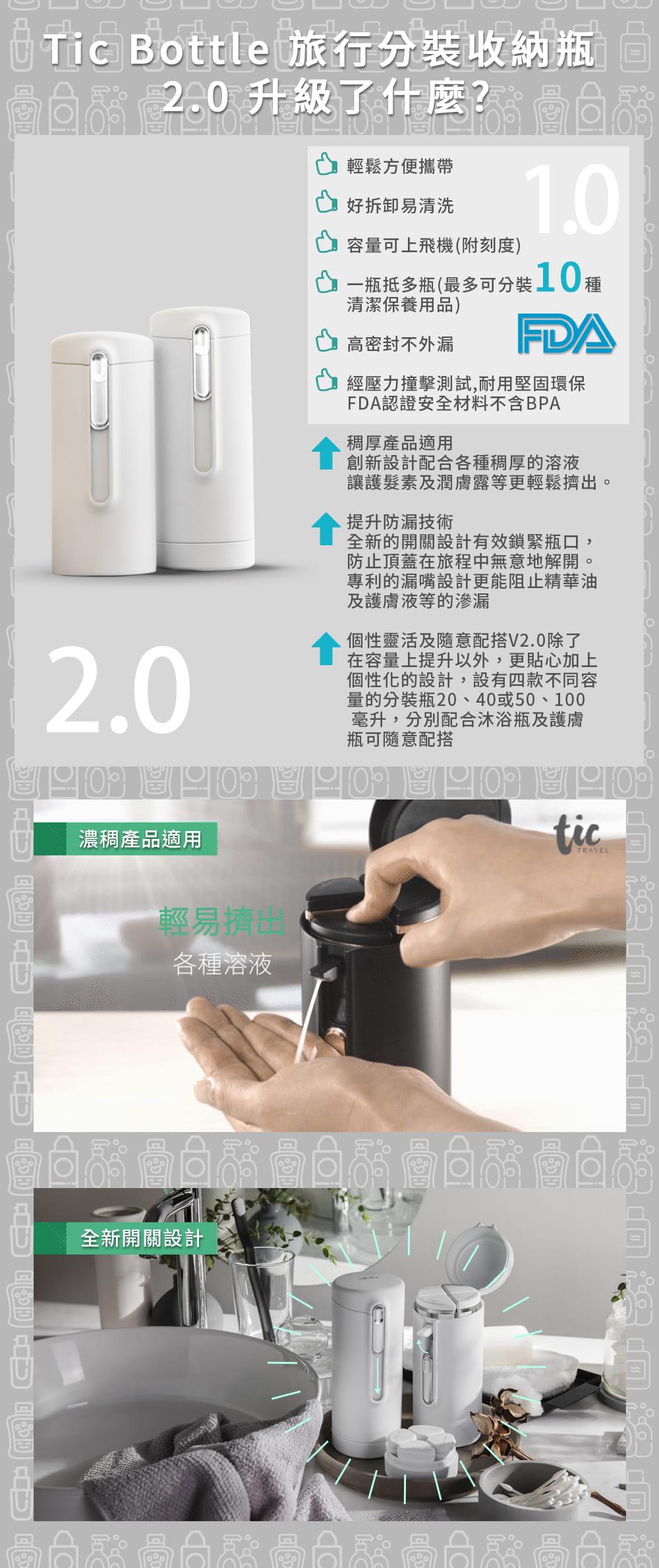 Tic Bottle 旅行分裝收納瓶 V2.0- 保養組 3