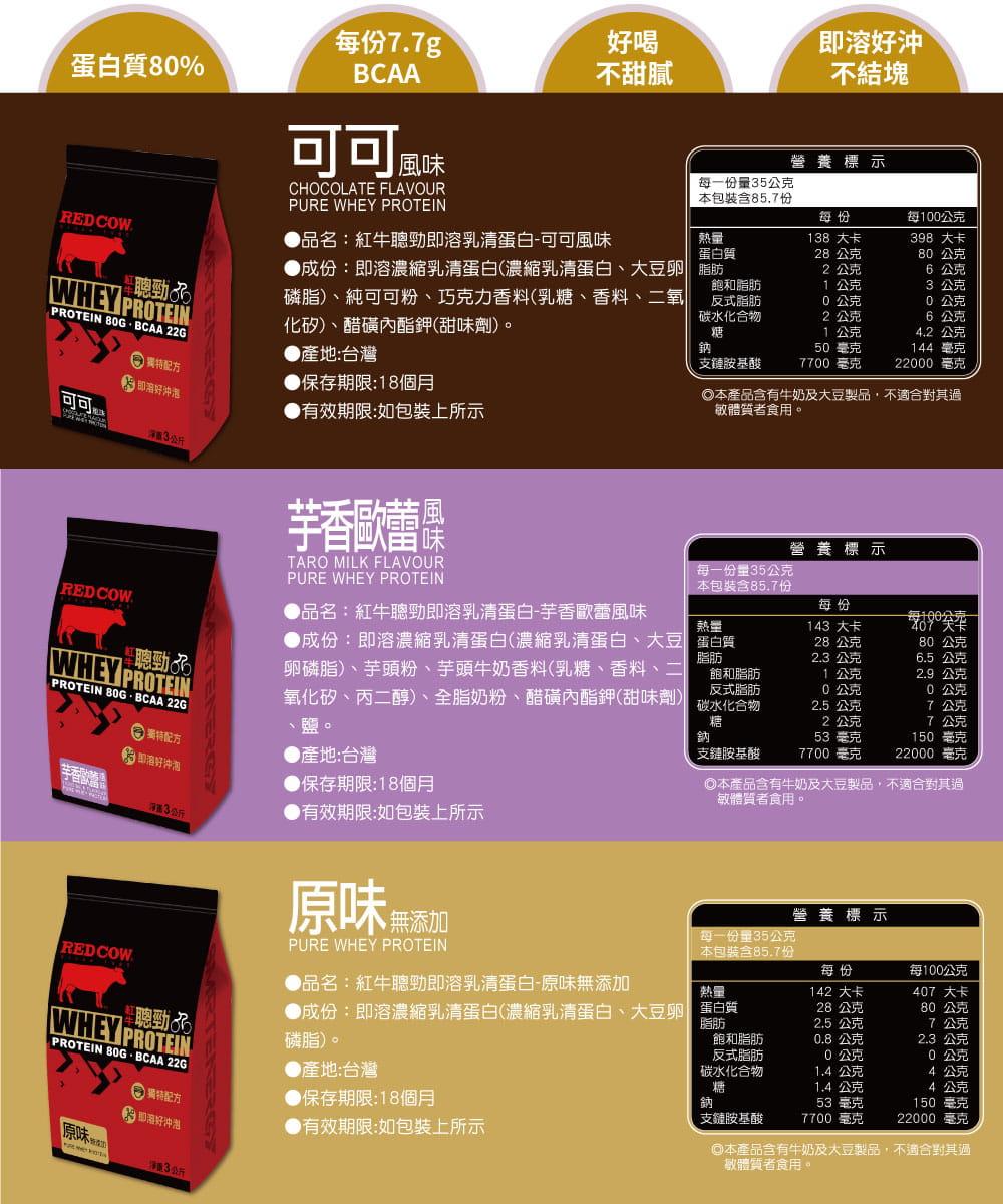 【紅牛聰勁】【紅牛】聰勁即溶乳清蛋白-原味無添加(3公斤) 10