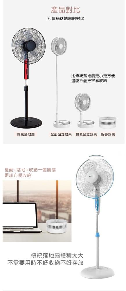 Lileng P9 免插電USB風扇//落地風扇/超靜音/自然風/辨公室/居家兩用 16