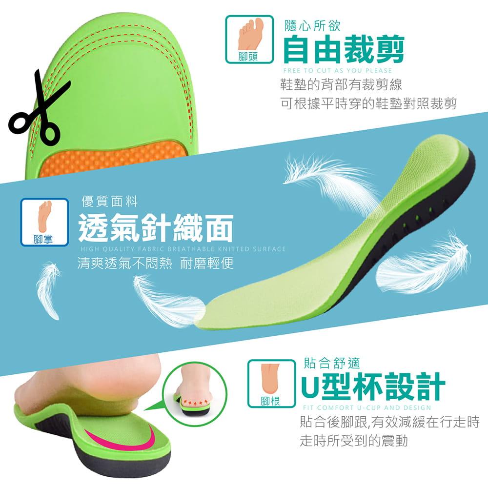 【機能型-運動足弓鞋墊】多尺寸任選 扁平救星 鞋墊 足弓墊 3