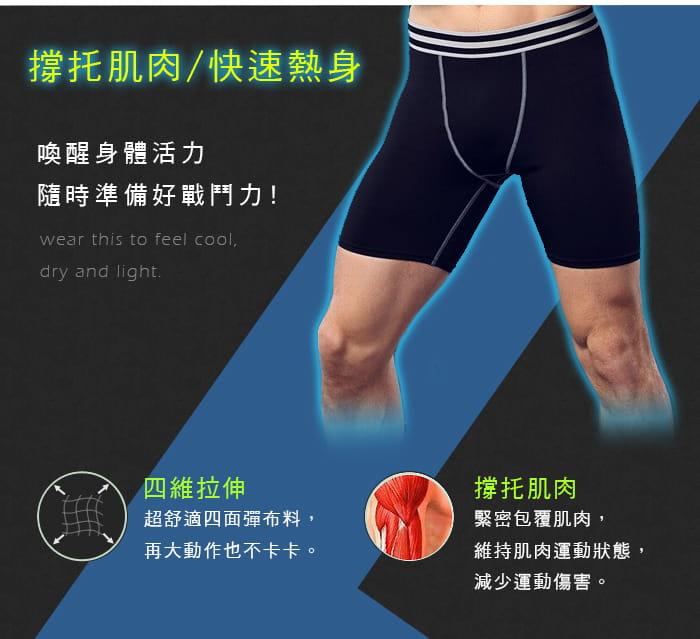 【Un-Sport高機能】專業吸排男用緊身五分褲-超值二入組(路跑/健身/籃球) 2