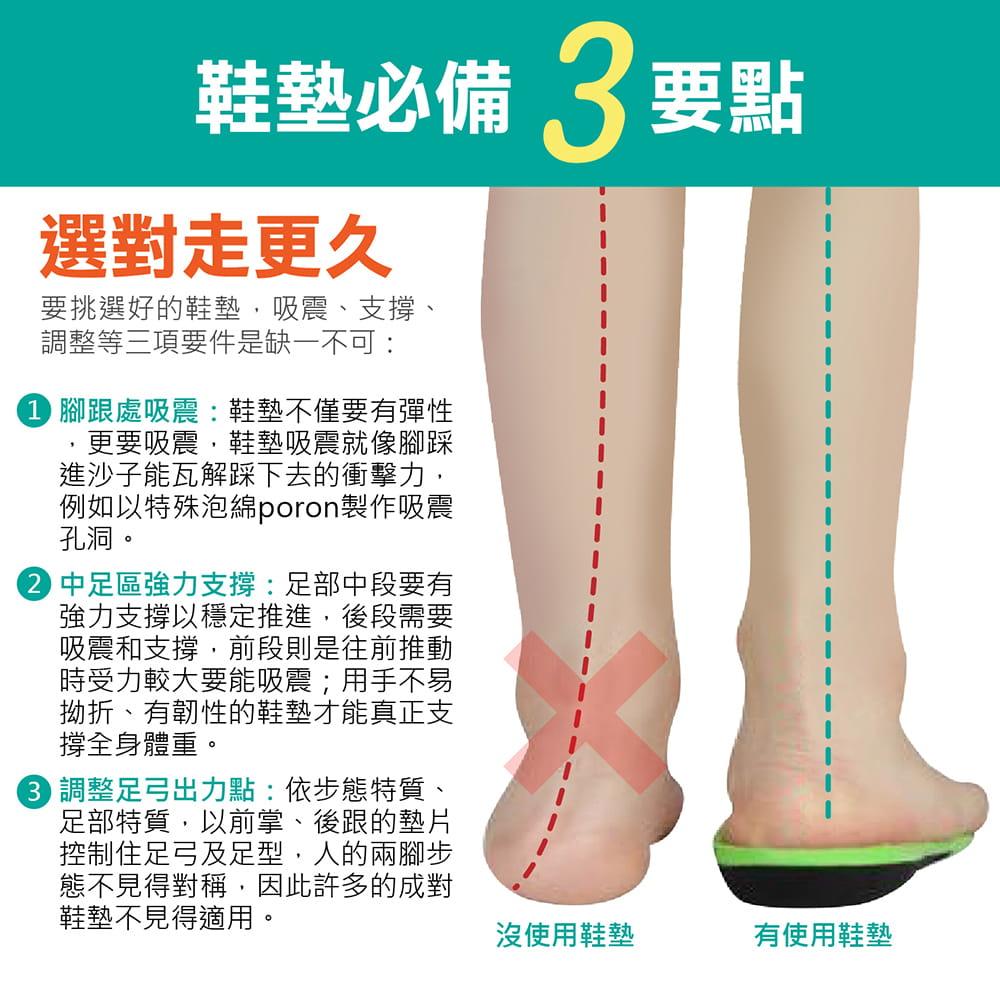 【機能型-運動足弓鞋墊】多尺寸任選 扁平救星 鞋墊 足弓墊 5