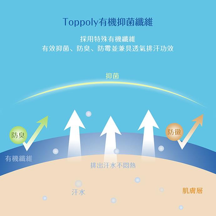 【GIAT】台灣製專利護跟類繃壓力消臭運動襪 3