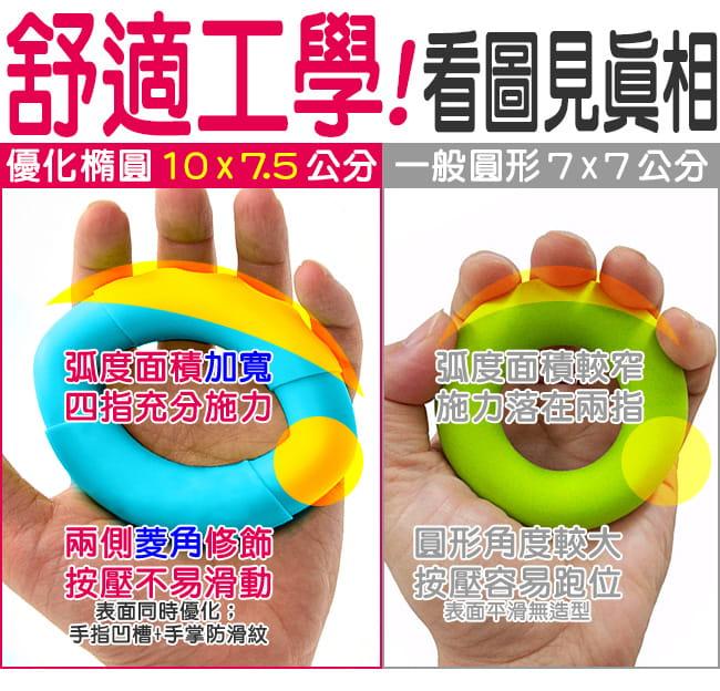 橢圓工學40LB握力圈   矽膠握力器握力環 1