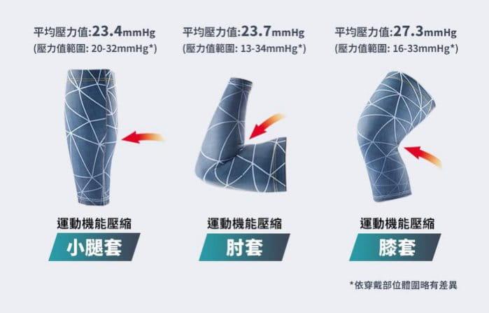 3M FUTURO運動機能壓縮小腿套單車 路跑 馬拉松 3
