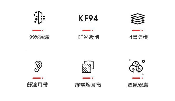 【英才星】KF94四層立體霓彩綜合款口罩(50片/組) 3