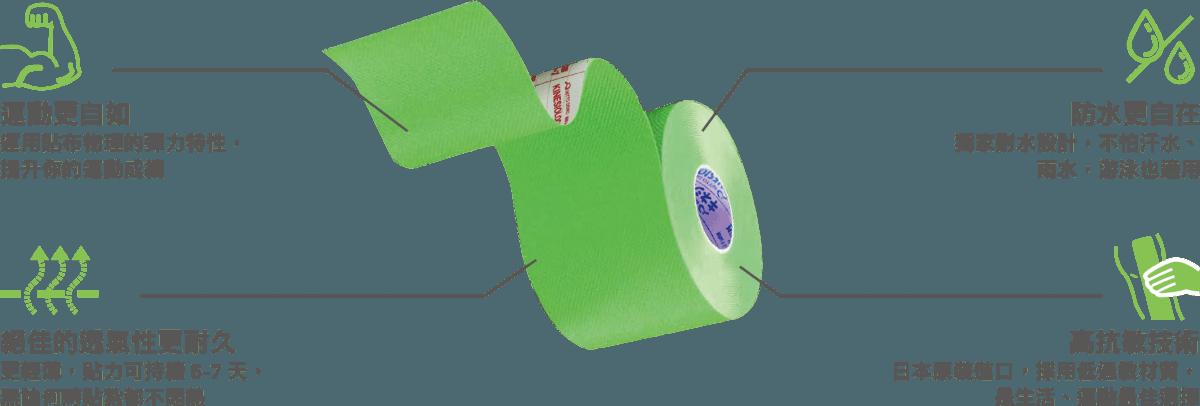【肌內效EX】日本製造肌內效運動貼布EX加強版 1