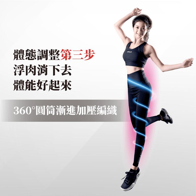【sNug】專利5合1體態調整機能壓縮褲 民視消費高手缺貨秒殺款 健康回正褲 塑身加壓褲 5
