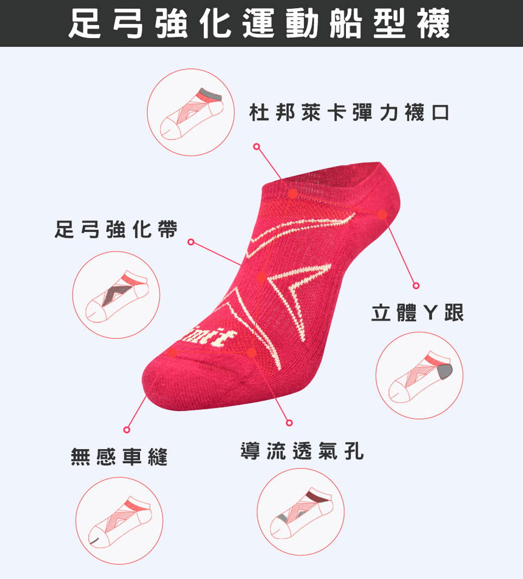 【力美特機能襪】足弓強化運動船襪(紅) 2
