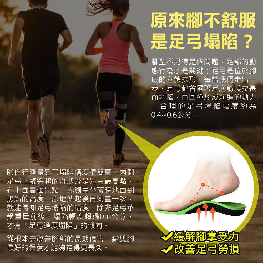 【機能型-運動足弓鞋墊】多尺寸任選 扁平救星 鞋墊 足弓墊 2