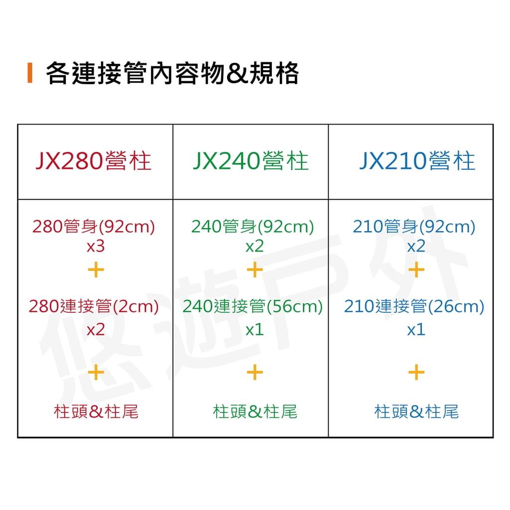JX30 專利鋁合金營柱 6061 天幕營柱 總代理公司貨一年保固 9