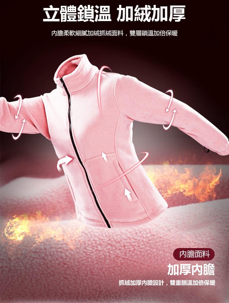 防水保暖禦寒衝鋒外套|三穿 3