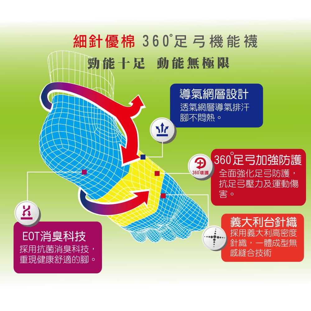 【sina cova 老船長】【老船長】(8467)EOT科技不會臭的襪子船型運動襪-女款 2