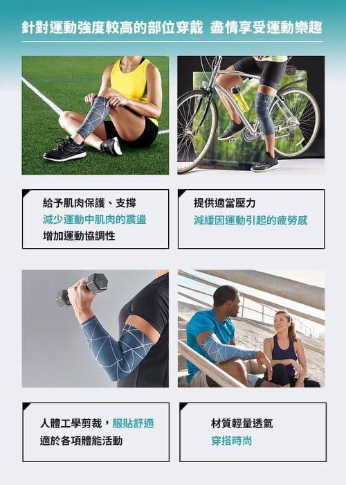 3M FUTURO運動機能壓縮小腿套單車 路跑 馬拉松 4
