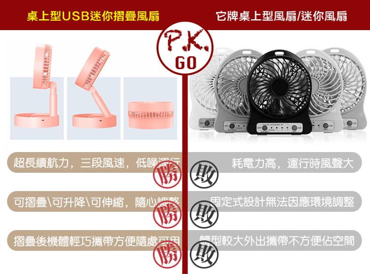 【DaoDi】USB迷你摺疊風扇 (伸縮摺疊桌上型風扇) 16