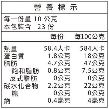 【北港在地八十年新勝裕】北港花生醬 無糖無鹽 –健身夥伴 14