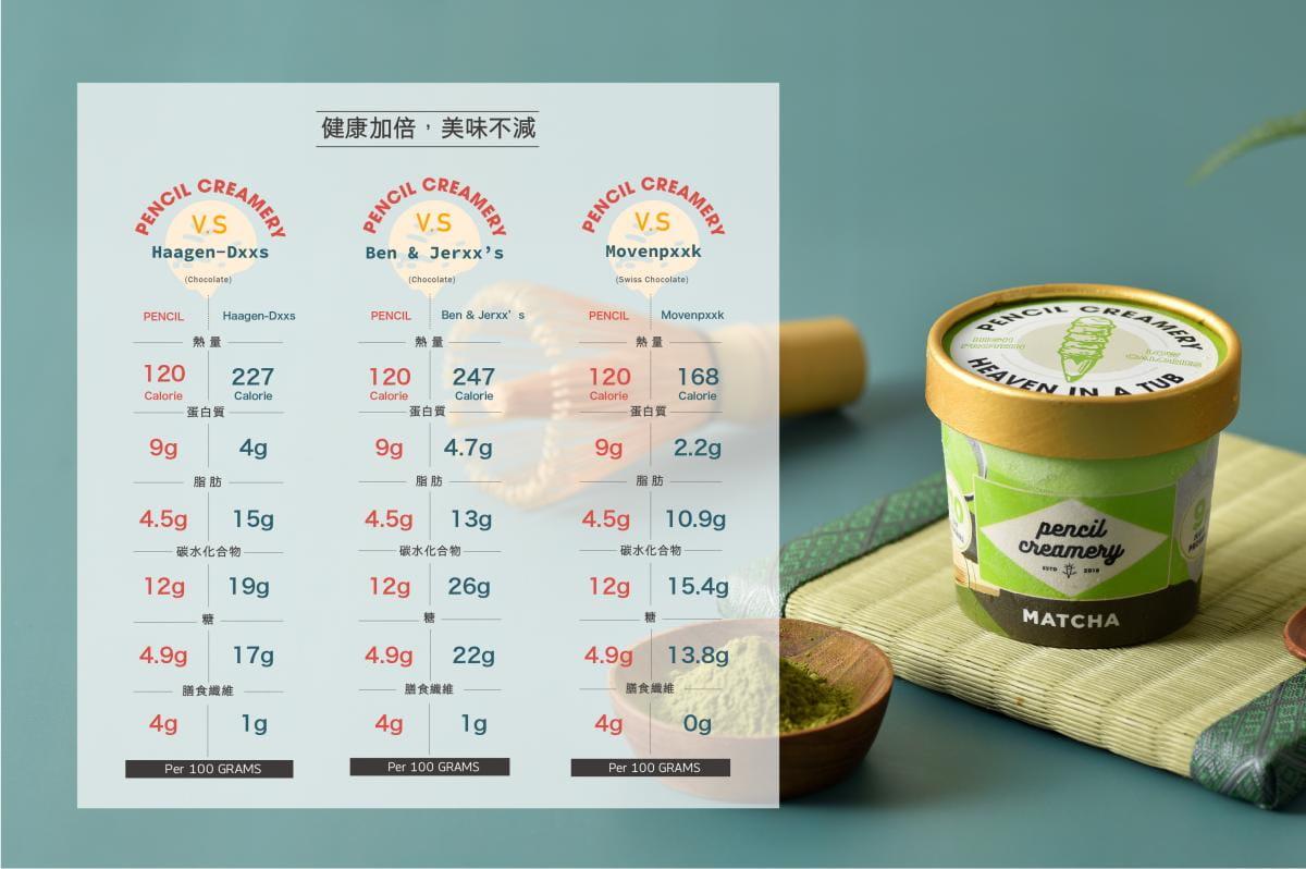 【PENCIL CREAMERY】低脂高蛋白冰淇淋6入起/盒(口味任選) 4