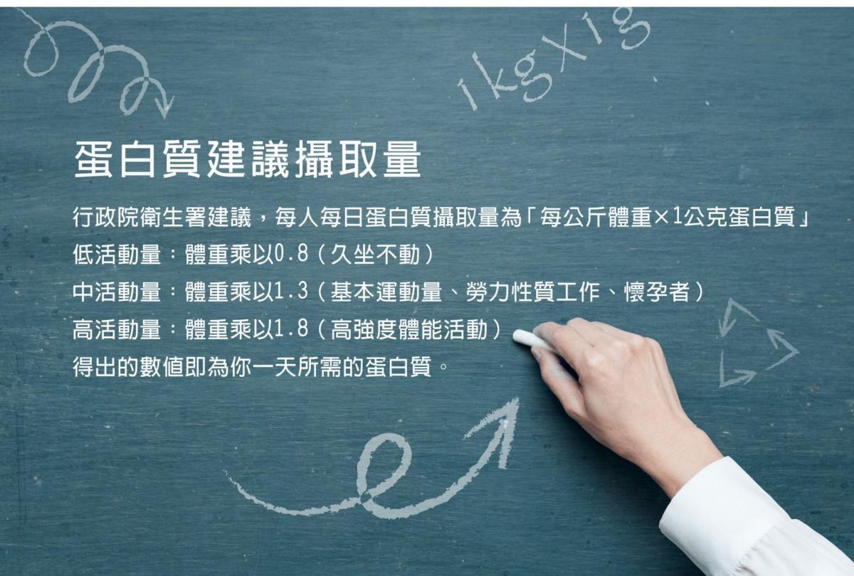 【LEXPORTS 勵動風潮】IS PROTEIN 乳清蛋白飲 - 單包裝(25g/包) 4