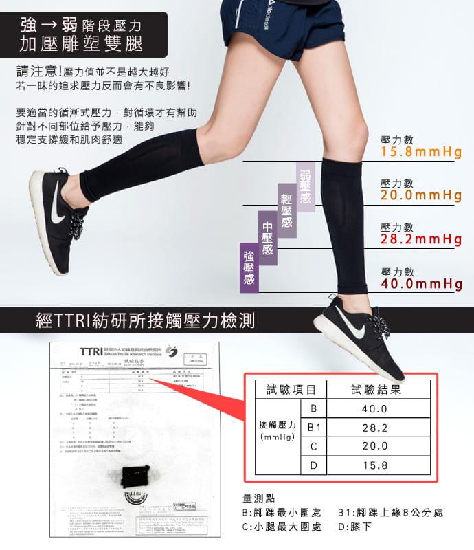 【BeautyFocus】專利機能加壓運動小腿套 11
