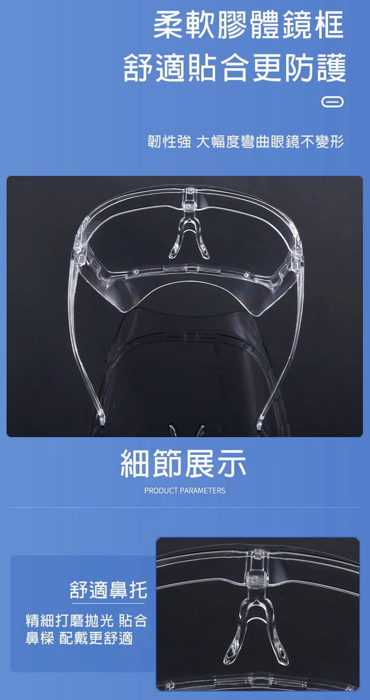 【JAR嚴選】COVID19全臉防疫面罩 5