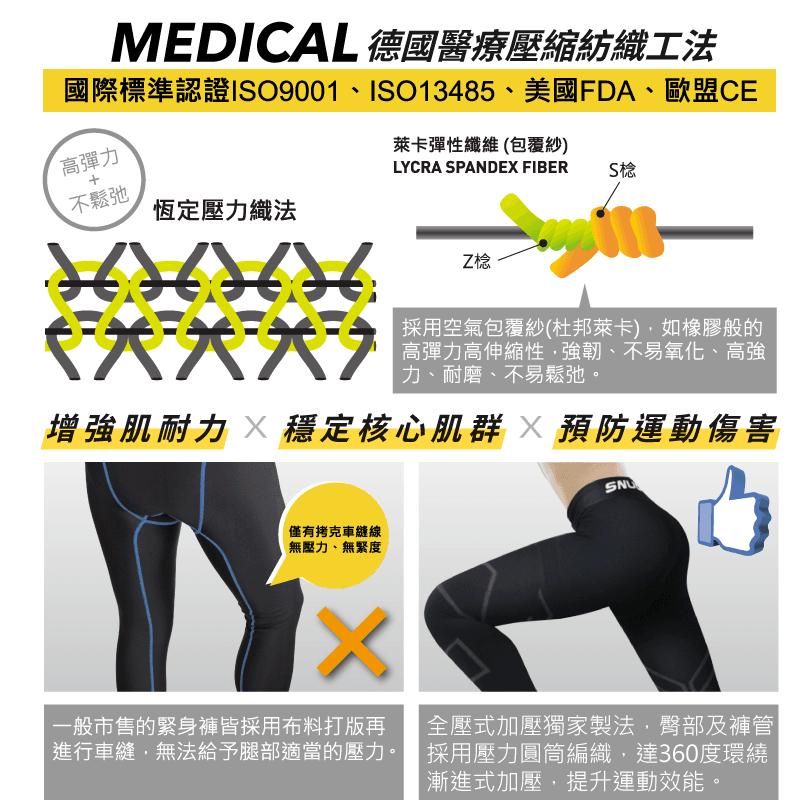 【sNug】全壓式強肌力壓縮褲(女款) 增強肌耐力 減緩肌肉疲勞  爬山褲 壓力褲 運動褲 4