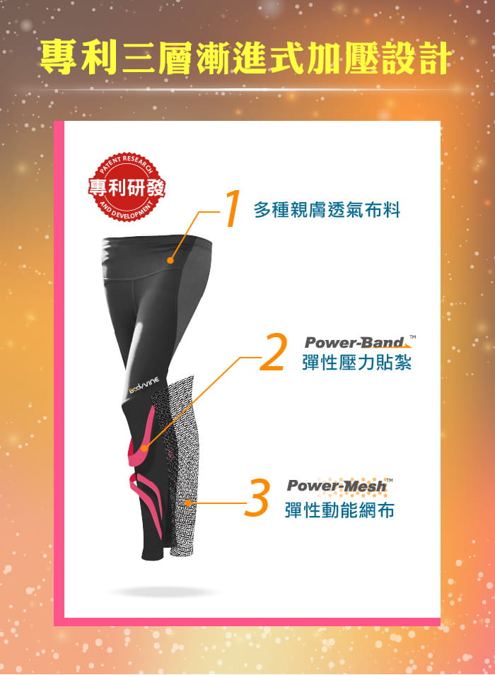 BodyVine 肌穩貼紮運動壓縮女長褲(膝蓋與小腿穩固) 2