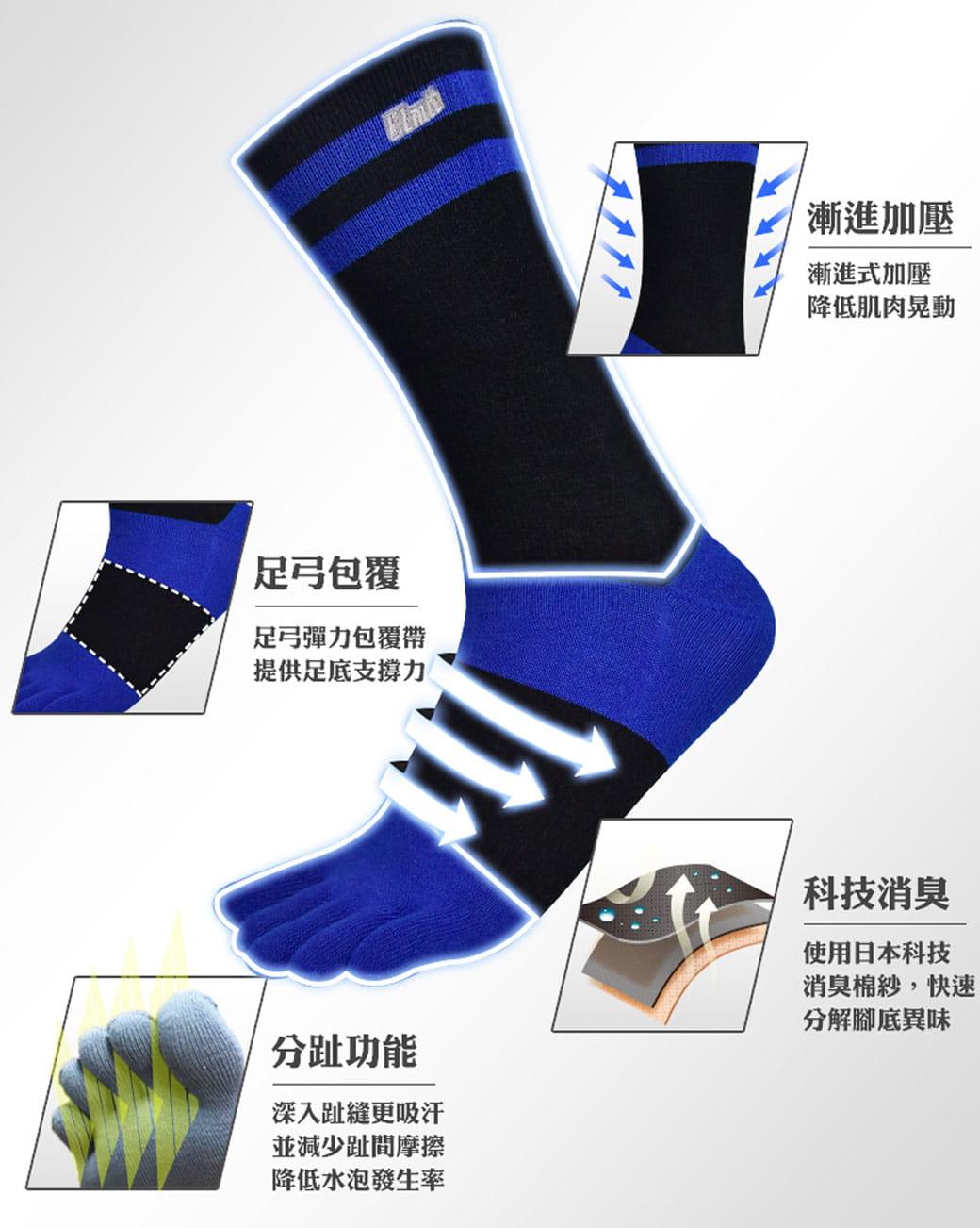 【力美特機能襪】中筒五趾機能襪(黑藍) 4