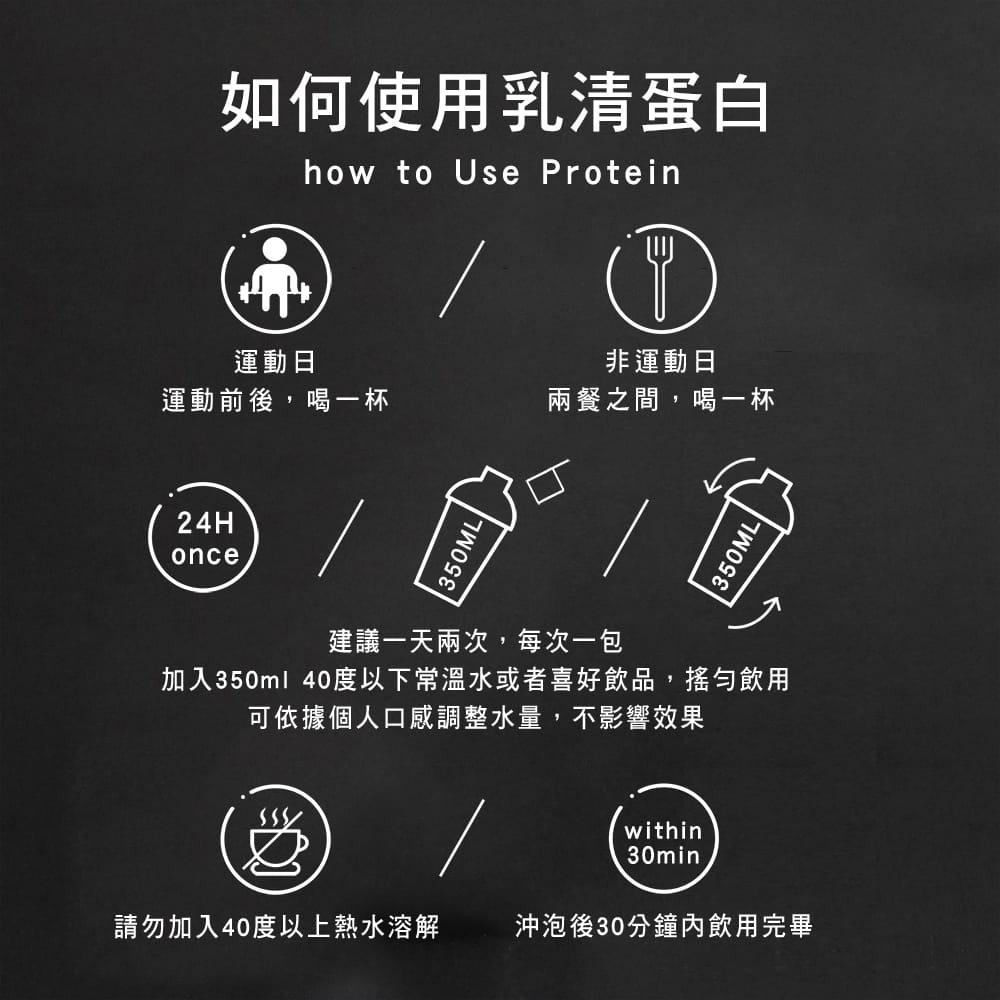 【果果堅果】 乳清蛋白-焦糖瑪奇朵(30包/盒) 7