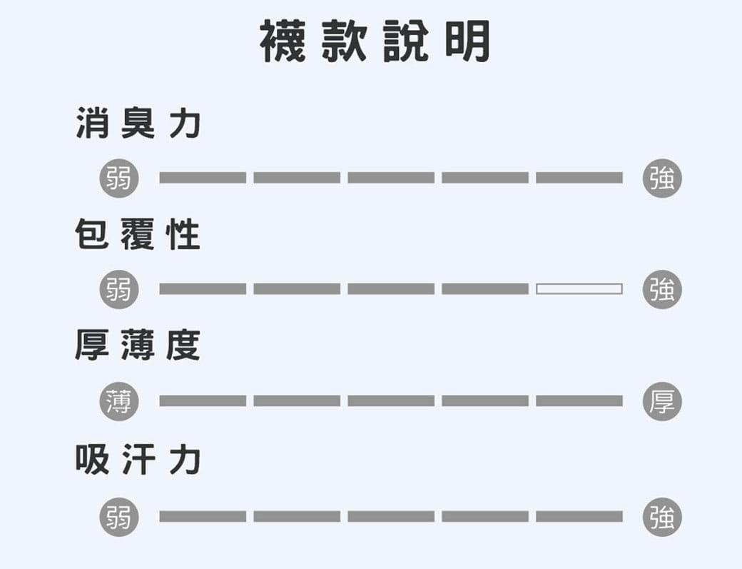 【力美特機能襪】足弓強化運動船襪(紅) 5