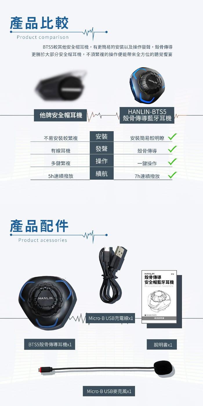 骨傳導安全帽藍芽耳機 藍芽耳機 呼叫SIRI 防水IP68 安全帽藍芽耳機 HANLIN 7