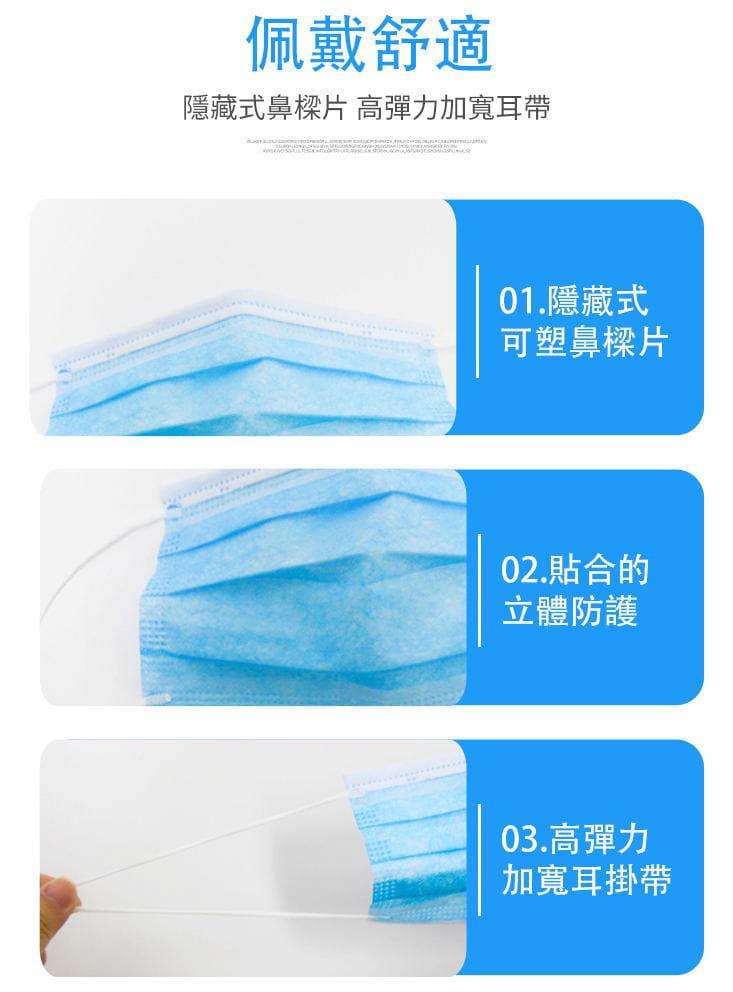 【現貨】美國FDA歐盟CE雙認證三層熔噴布口罩(非醫療) 50入/包 16